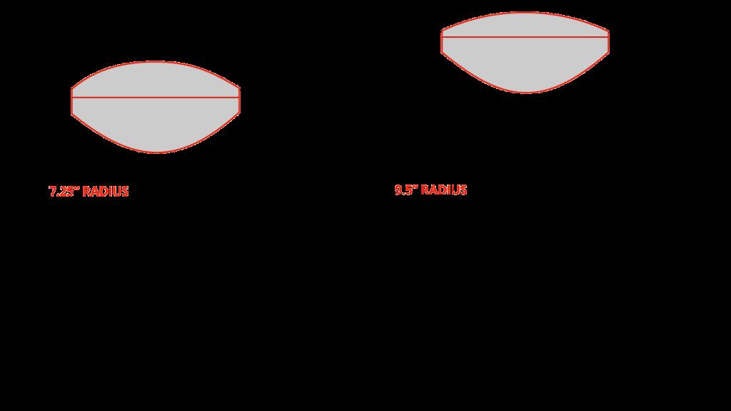 fingerboard-radius