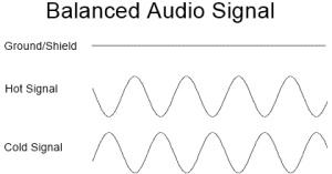 balanced-waveform