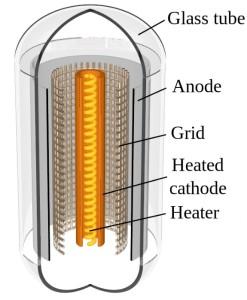 Anatomy Of Vacuum Tubes