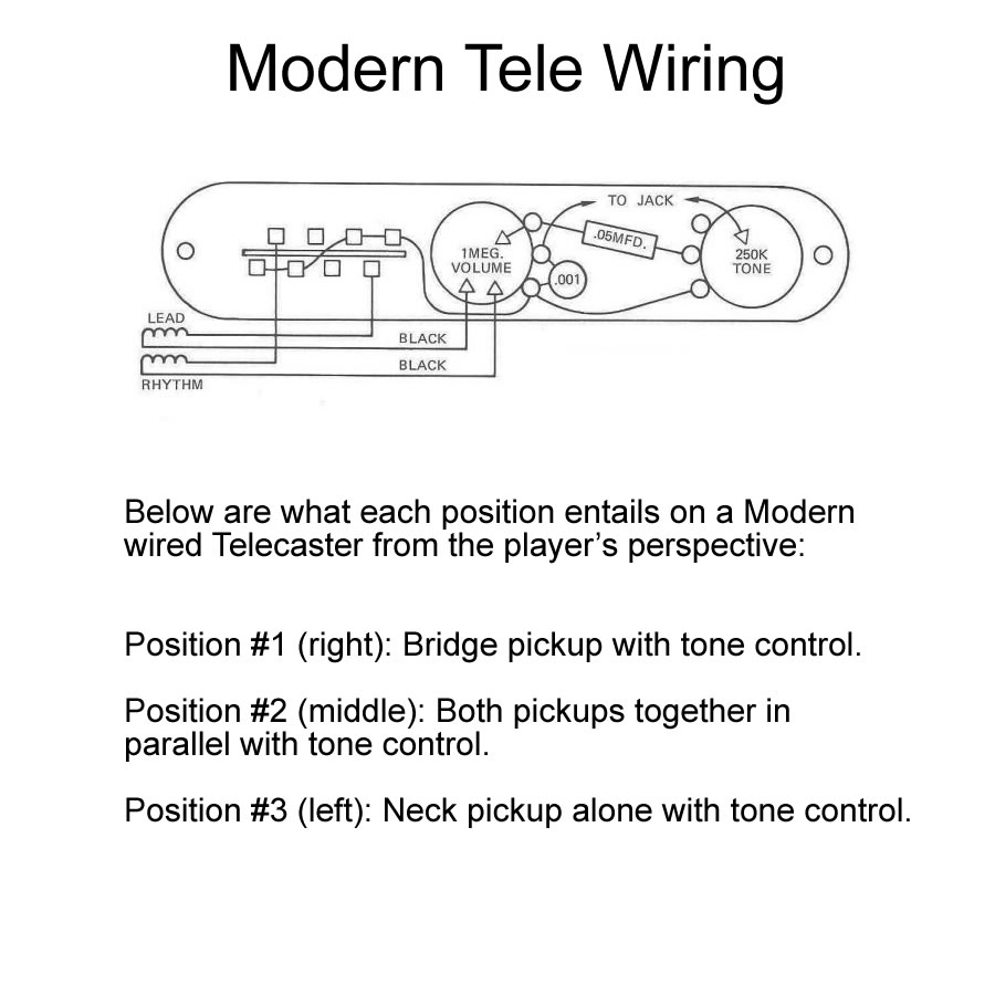 S Wiring Vs Modern Manual Of Diagram 50s Les Paul Vintage Versus Telecaster Proaudioland Musician News Rh Com