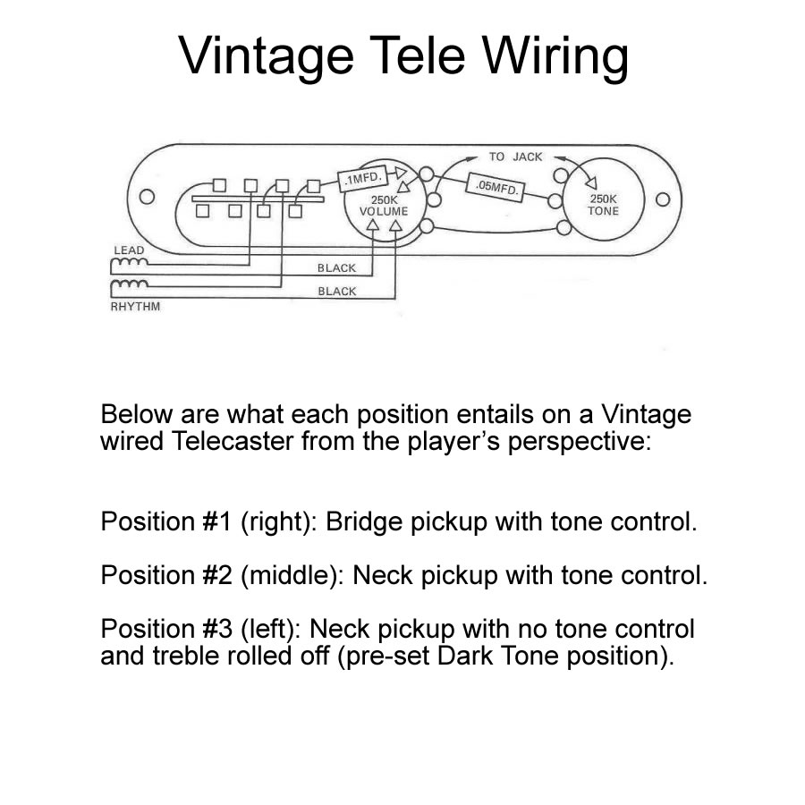 Vintage Telecaster Wiring Diagram Data Today Fender Tele Versus Modern Proaudioland Musician News Noiseless Pickups